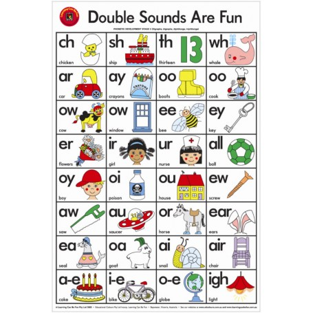 "Plakatas ""Double sounds are fun"""