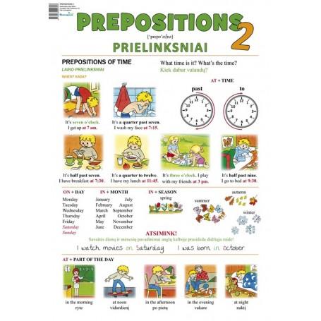 """Plakatas anglų k. """"Prepositions 2"""""""
