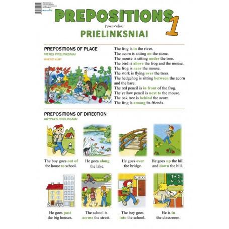"""Plakatas anglų k. """"Prepositions 1"""""""